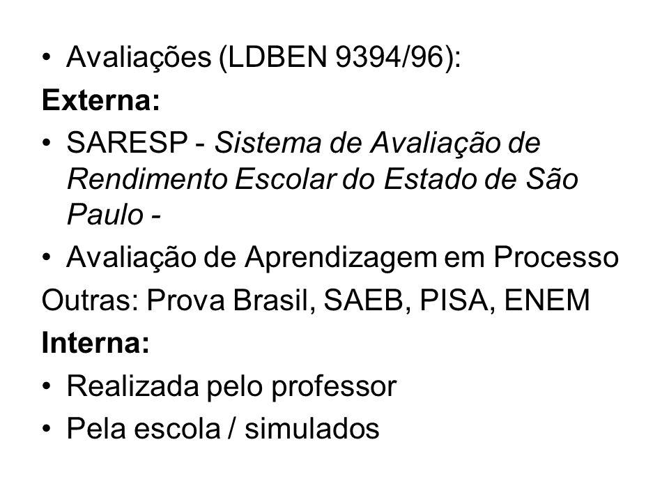 Avaliações (LDBEN 9394/96): Externa: SARESP - Sistema de Avaliação de Rendimento Escolar do Estado de São Paulo - Avaliação de Aprendizagem em Process