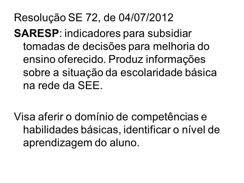 Resolução SE 72, de 04/07/2012 SARESP: indicadores para subsidiar tomadas de decisões para melhoria do ensino oferecido. Produz informações sobre a si