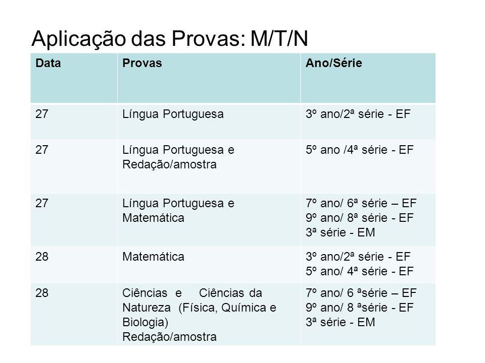 Aplicação das Provas: M/T/N DataProvasAno/Série 27Língua Portuguesa3º ano/2ª série - EF 27Língua Portuguesa e Redação/amostra 5º ano /4ª série - EF 27