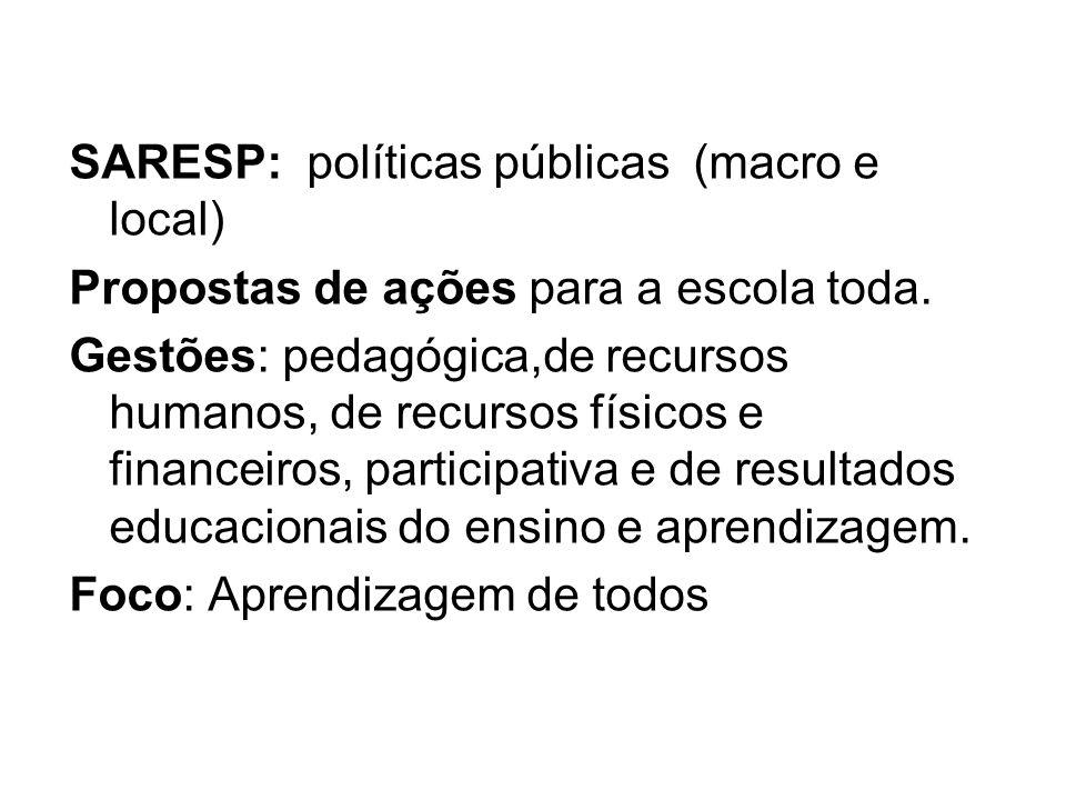 SARESP: políticas públicas (macro e local) Propostas de ações para a escola toda. Gestões: pedagógica,de recursos humanos, de recursos físicos e finan