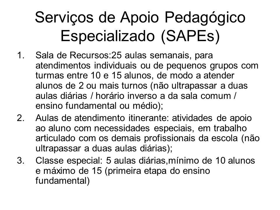 Serviços de Apoio Pedagógico Especializado (SAPEs) 1.Sala de Recursos:25 aulas semanais, para atendimentos individuais ou de pequenos grupos com turma