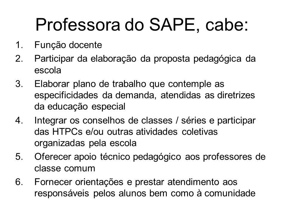 Professora do SAPE, cabe: 1.Função docente 2.Participar da elaboração da proposta pedagógica da escola 3.Elaborar plano de trabalho que contemple as e
