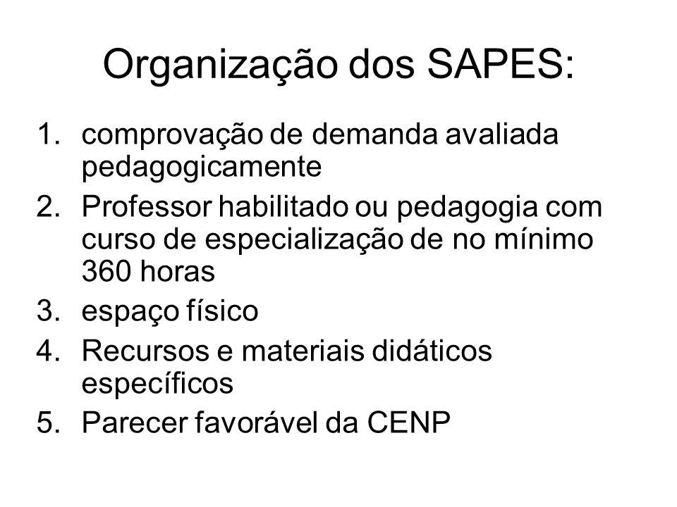 Organização dos SAPES: 1.comprovação de demanda avaliada pedagogicamente 2.Professor habilitado ou pedagogia com curso de especialização de no mínimo