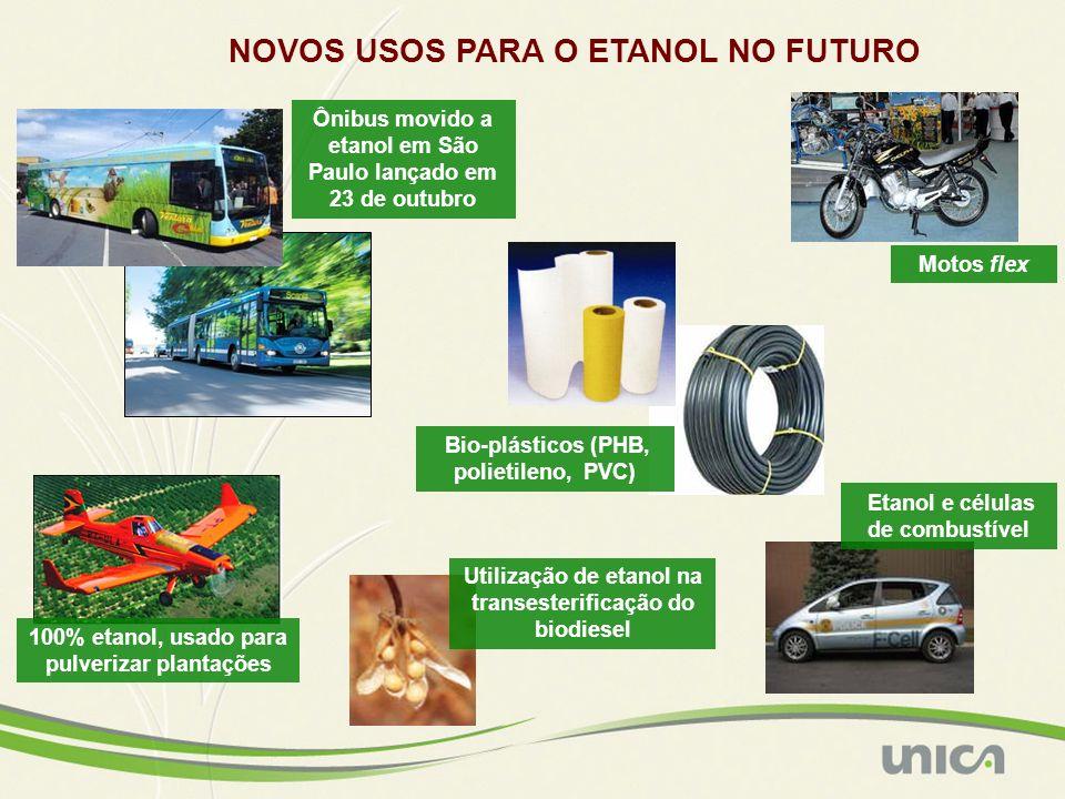 NOVOS USOS PARA O ETANOL NO FUTURO 100% etanol, usado para pulverizar plantações Ônibus movido a etanol em São Paulo lançado em 23 de outubro Utilizaç