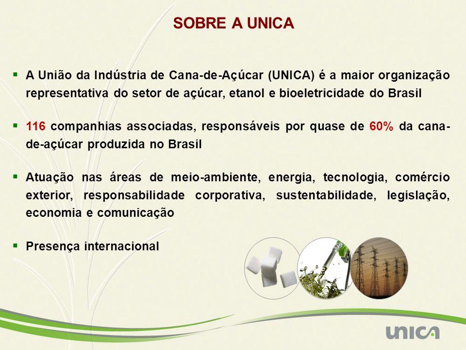 A União da Indústria de Cana-de-Açúcar (UNICA) é a maior organização representativa do setor de açúcar, etanol e bioeletricidade do Brasil 116 companh