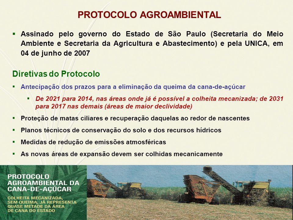 PROTOCOLO AGROAMBIENTAL Assinado pelo governo do Estado de São Paulo (Secretaria do Meio Ambiente e Secretaria da Agricultura e Abastecimento) e pela