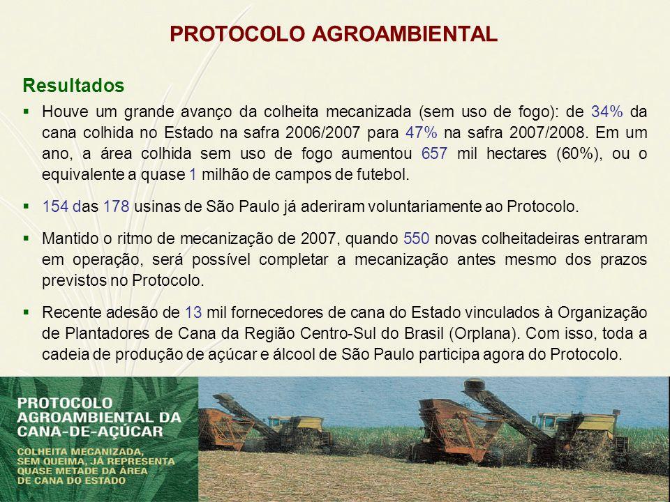 PROTOCOLO AGROAMBIENTAL Resultados Houve um grande avanço da colheita mecanizada (sem uso de fogo): de 34% da cana colhida no Estado na safra 2006/200