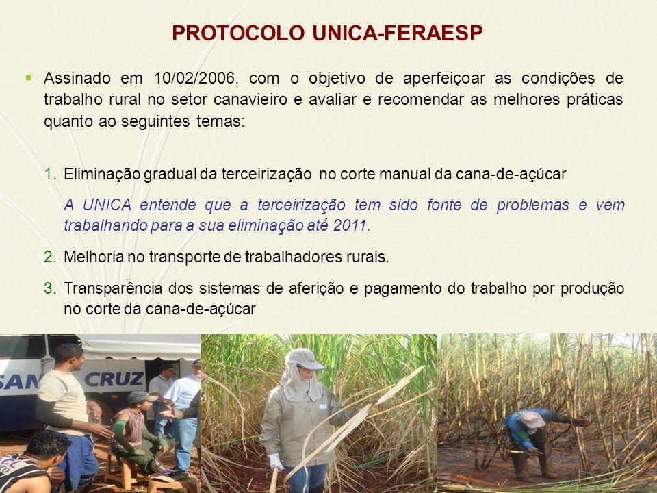 PROTOCOLO UNICA-FERAESP Assinado em 10/02/2006, com o objetivo de aperfeiçoar as condições de trabalho rural no setor canavieiro e avaliar e recomenda