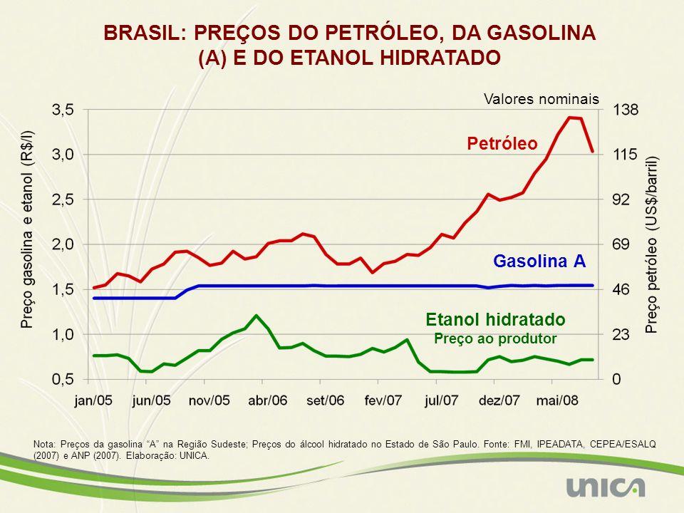 BRASIL: PREÇOS DO PETRÓLEO, DA GASOLINA (A) E DO ETANOL HIDRATADO Petróleo Valores nominais Nota: Preços da gasolina A na Região Sudeste; Preços do ál