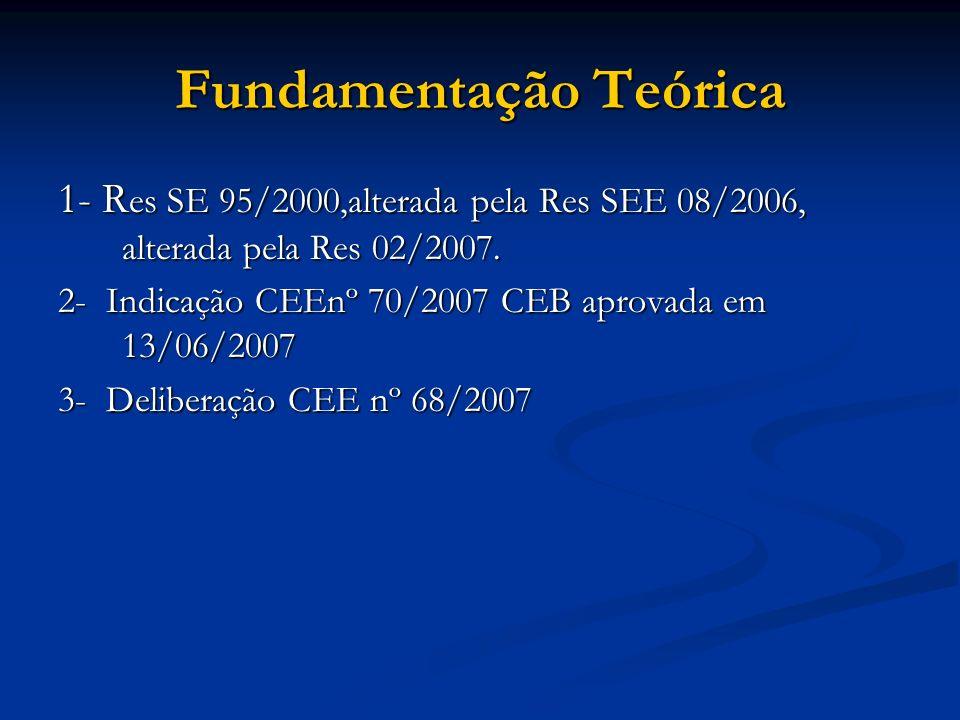 Fundamentação Teórica 1- R es SE 95/2000,alterada pela Res SEE 08/2006, alterada pela Res 02/2007. 2- Indicação CEEnº 70/2007 CEB aprovada em 13/06/20