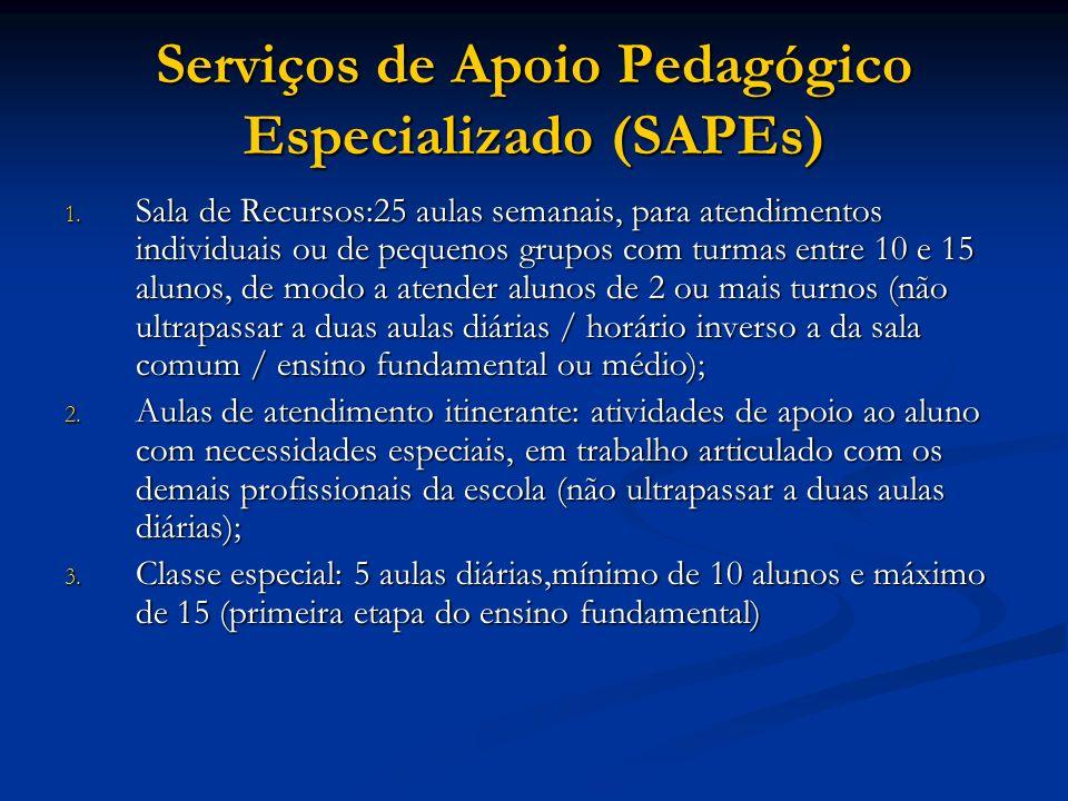 Serviços de Apoio Pedagógico Especializado (SAPEs) 1. Sala de Recursos:25 aulas semanais, para atendimentos individuais ou de pequenos grupos com turm