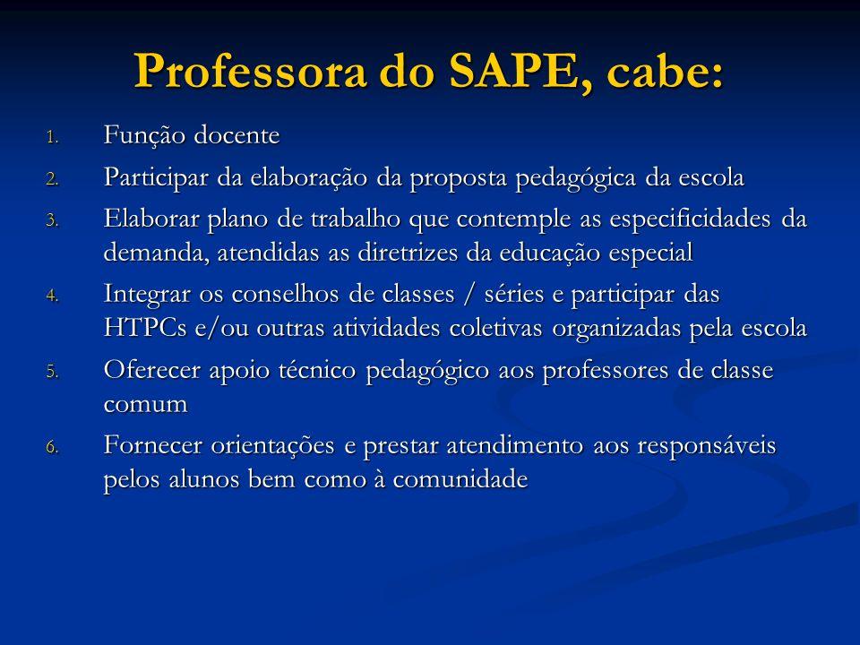 Professora do SAPE, cabe: 1. Função docente 2. Participar da elaboração da proposta pedagógica da escola 3. Elaborar plano de trabalho que contemple a