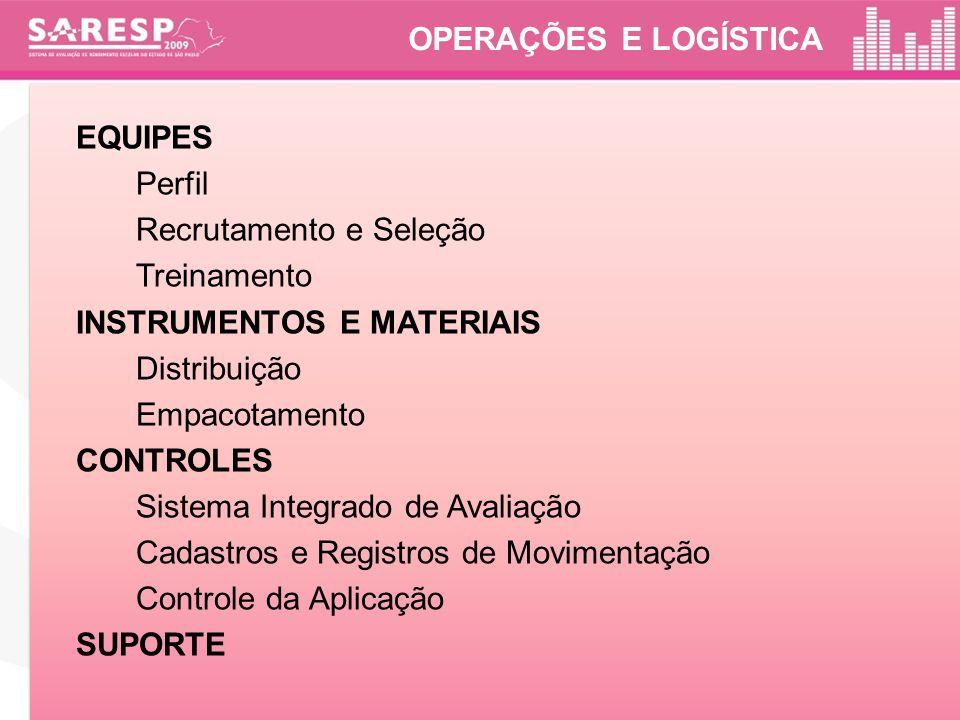 OPERAÇÕES E LOGÍSTICA EQUIPES Perfil Recrutamento e Seleção Treinamento INSTRUMENTOS E MATERIAIS Distribuição Empacotamento CONTROLES Sistema Integrad