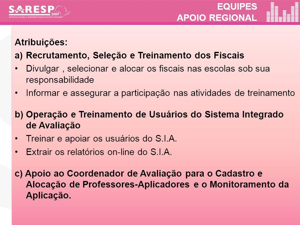 EQUIPES APOIO REGIONAL Recrutamento e Seleção Indicação dos Coordenadores e cadastro no S.I.A.