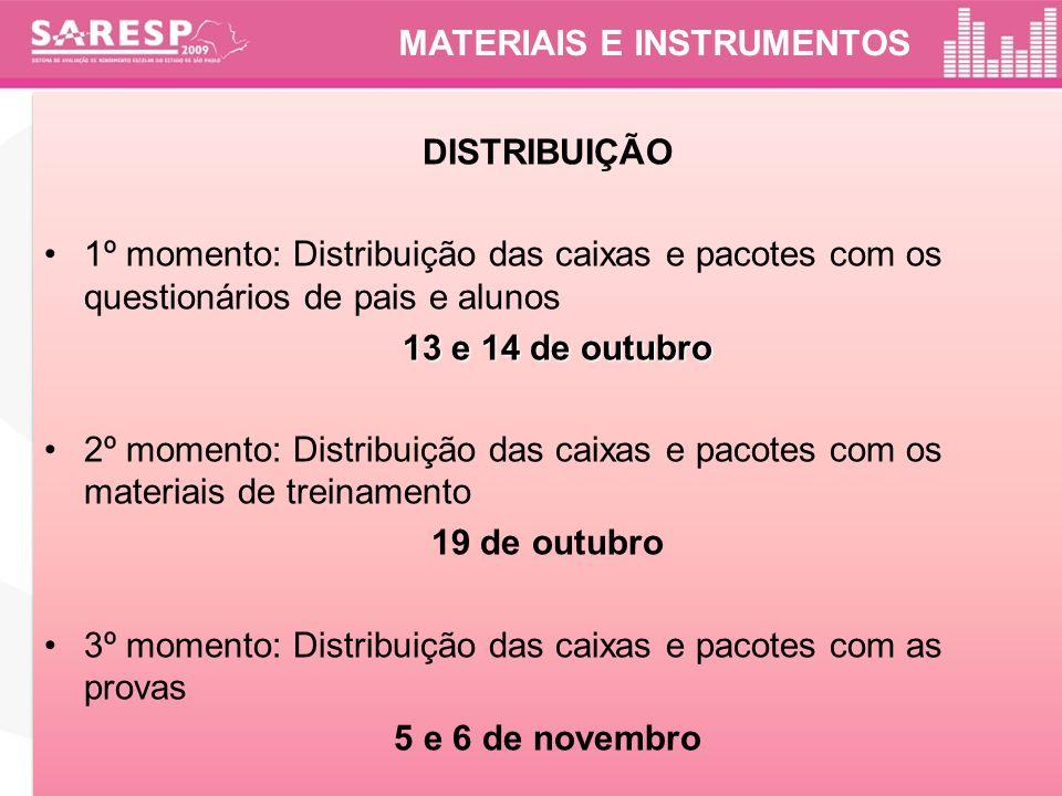 MATERIAIS E INSTRUMENTOS DISTRIBUIÇÃO 1º momento: Distribuição das caixas e pacotes com os questionários de pais e alunos 13 e 14 de outubro 2º moment