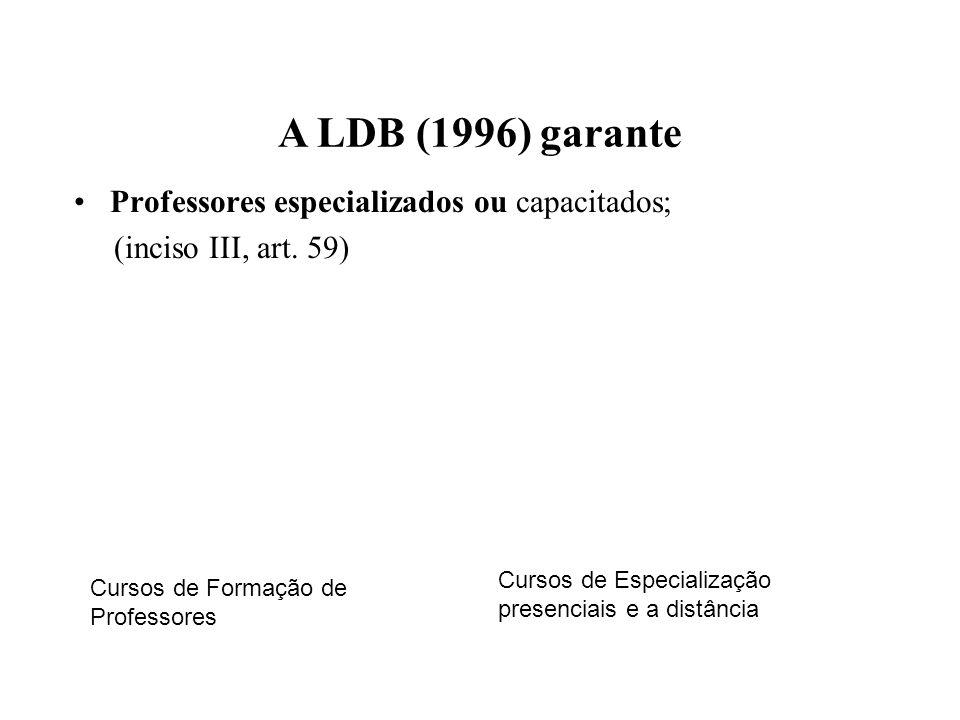 A LDB (1996) garante Professores especializados ou capacitados; (inciso III, art. 59) Cursos de Formação de Professores Cursos de Especialização prese