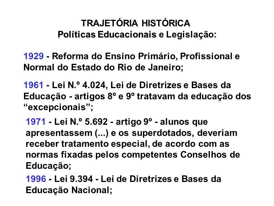 TRAJETÓRIA HISTÓRICA Políticas Educacionais Políticas Educacionais e Legislação: 1929 - Reforma do Ensino Primário, Profissional e Normal do Estado do