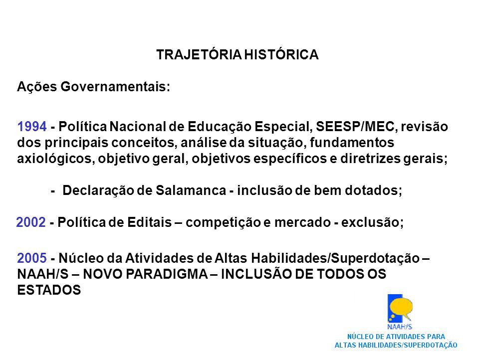 TRAJETÓRIA HISTÓRICA Ações Governamentais: 1994 - Política Nacional de Educação Especial, SEESP/MEC, revisão dos principais conceitos, análise da situ