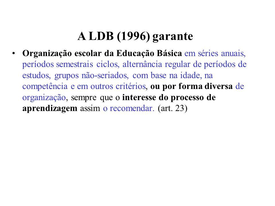 A LDB (1996) garante Organização escolar da Educação Básica em séries anuais, períodos semestrais ciclos, alternância regular de períodos de estudos,