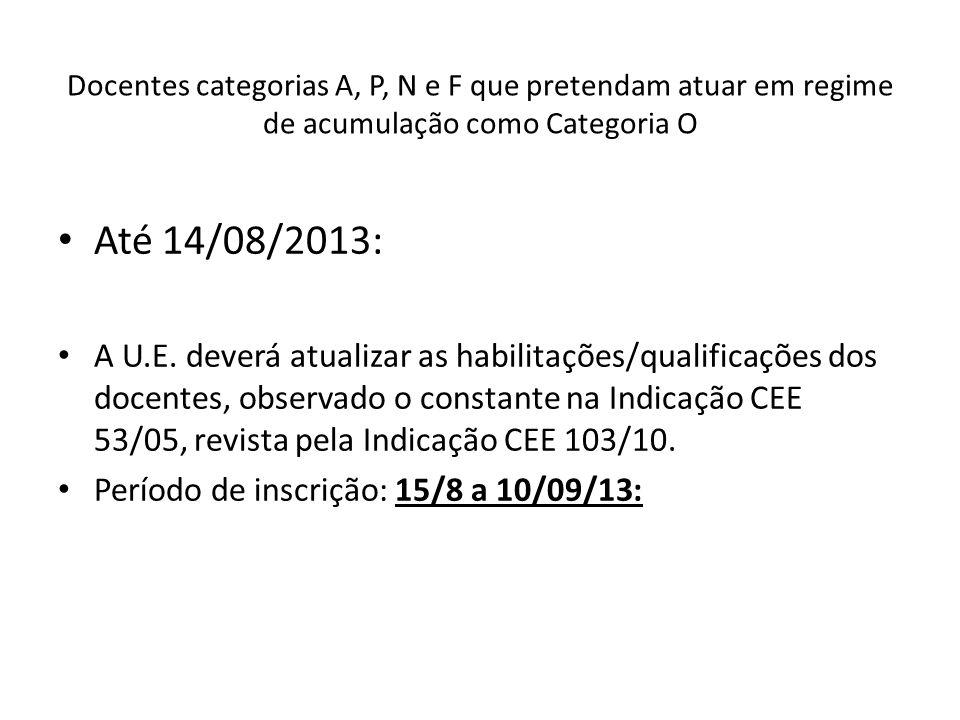 Docentes categorias A, P, N e F que pretendam atuar em regime de acumulação como Categoria O Até 14/08/2013: A U.E. deverá atualizar as habilitações/q