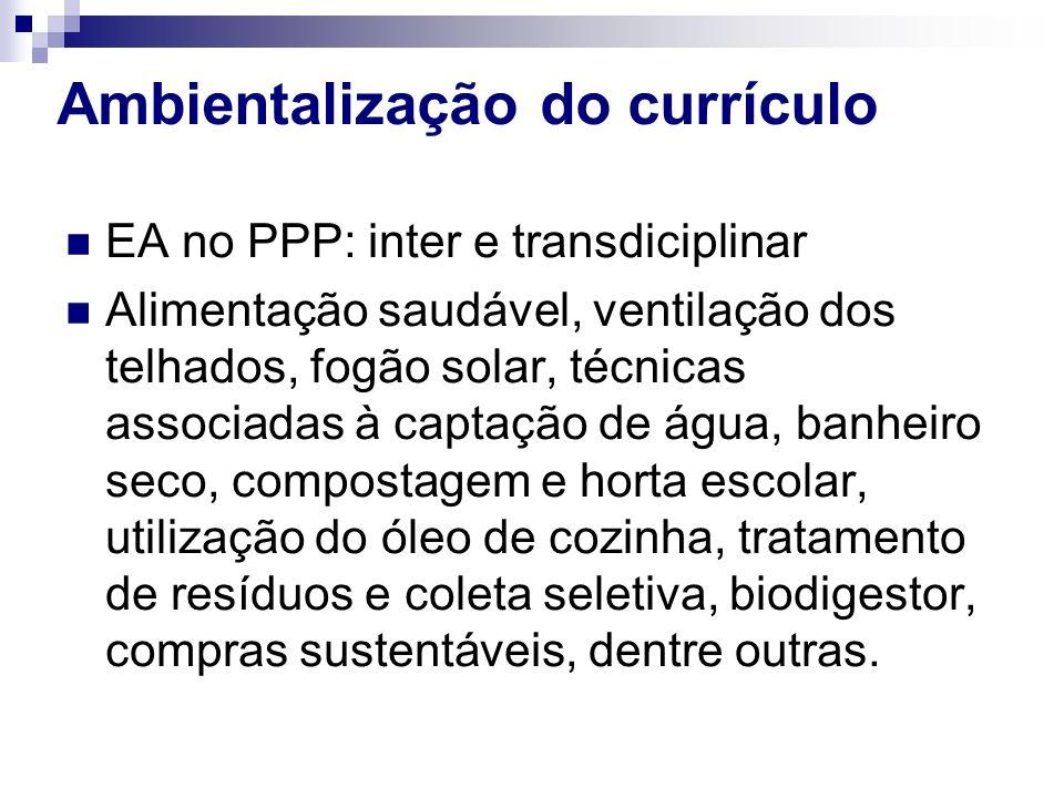 Ambientalização do currículo EA no PPP: inter e transdiciplinar Alimentação saudável, ventilação dos telhados, fogão solar, técnicas associadas à capt
