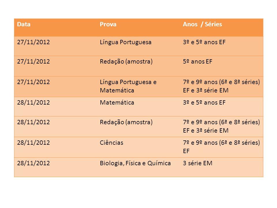 DataProvaAnos / Séries 27/11/2012Língua Portuguesa3º e 5º anos EF 27/11/2012Redação (amostra)5º anos EF 27/11/2012Língua Portuguesa e Matemática 7º e