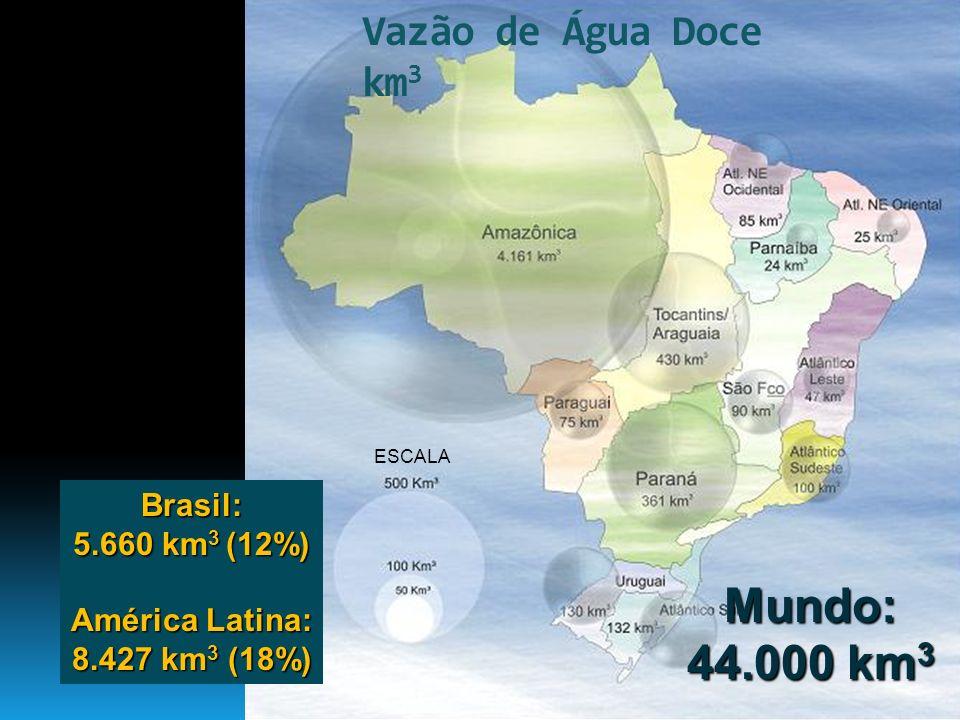Vazão de Água Doce km 3 ESCALA Brasil: 5.660 km 3 (12%) América Latina: 8.427 km 3 (18%) Mundo: 44.000 km 3