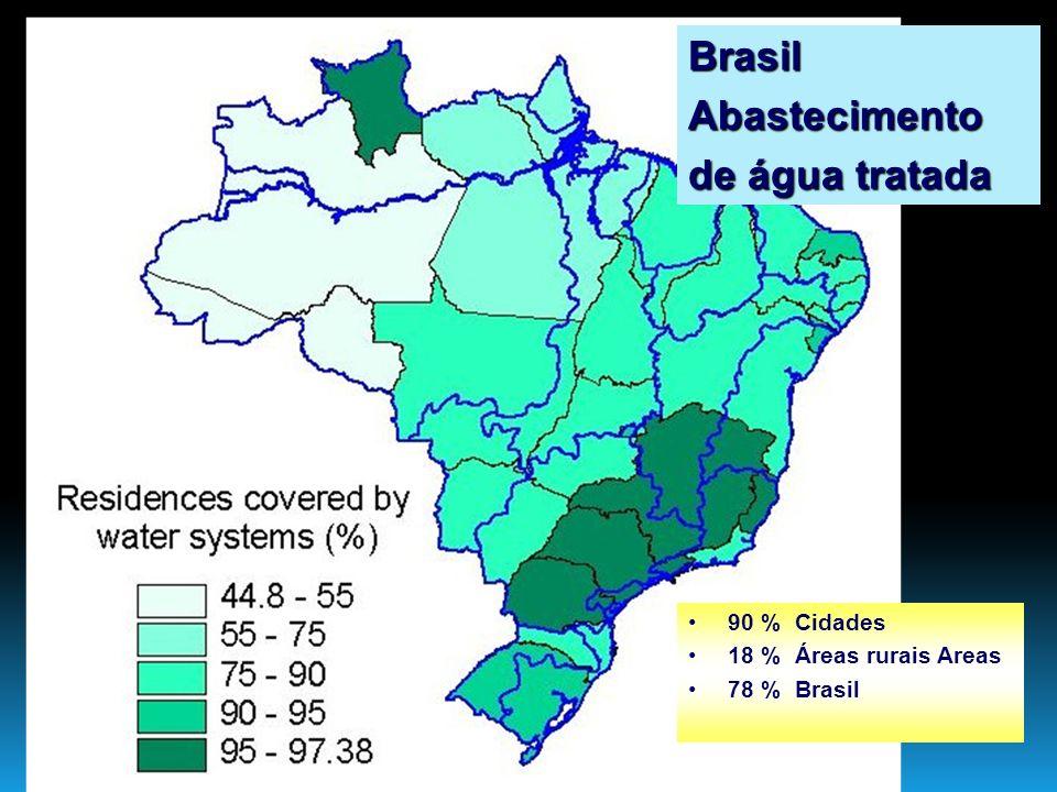 90 % Cidades 18 % Áreas rurais Areas 78 % Brasil BrasilAbastecimento de água tratada