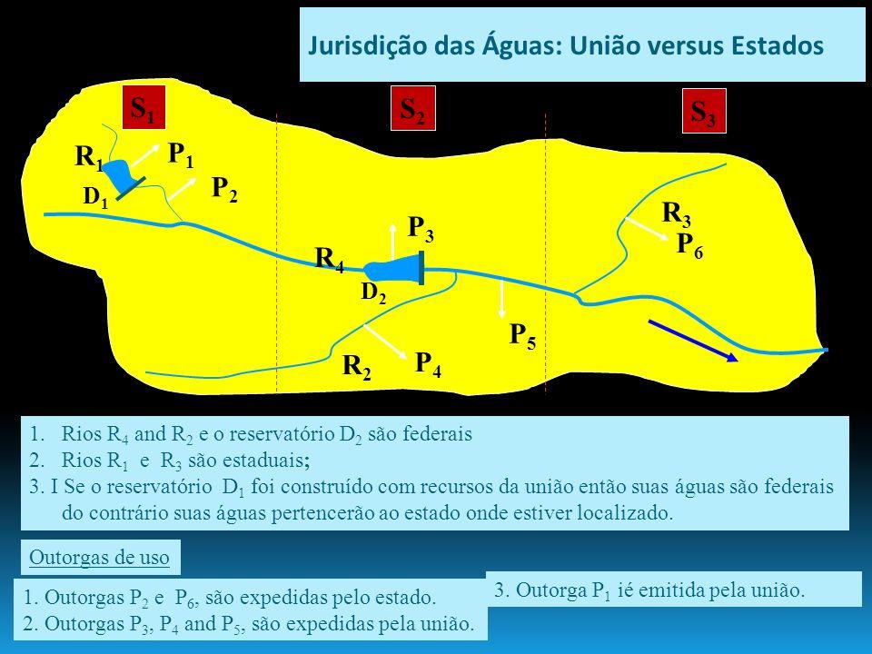S1S1 S2S2 S3S3 JURISDICTION 1.Rios R 4 and R 2 e o reservatório D 2 são federais 2.Rios R 1 e R 3 são estaduais; 3. I Se o reservatório D 1 foi constr