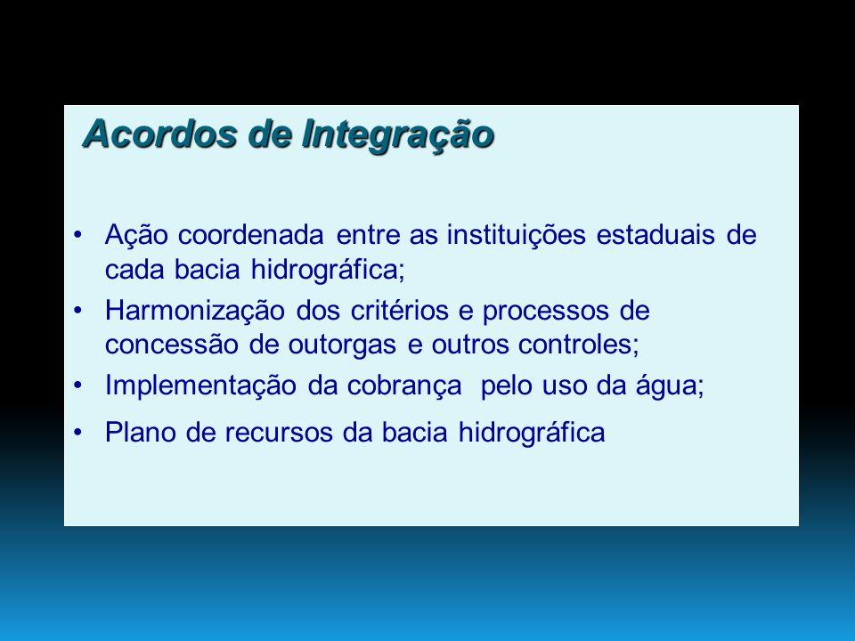 Acordos de Integração Acordos de Integração Ação coordenada entre as instituições estaduais de cada bacia hidrográfica;Ação coordenada entre as instit