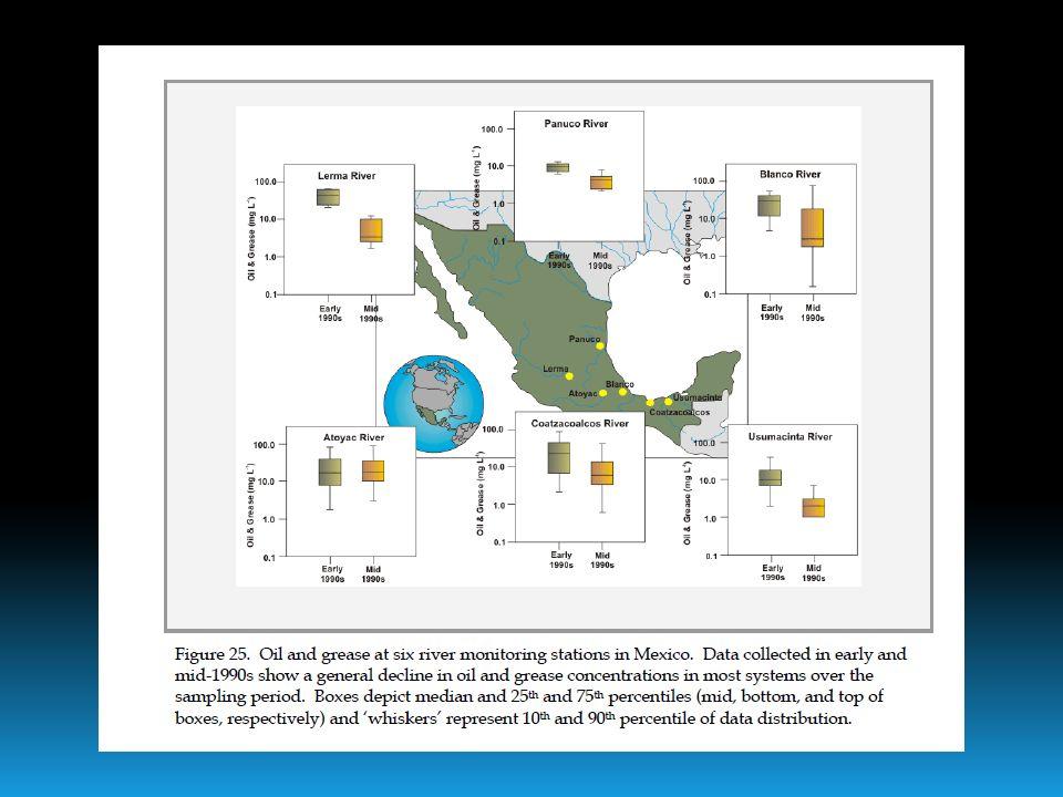 A bacia hidrográfica deve será a unidade territorial para a implementação da lei 9.433.