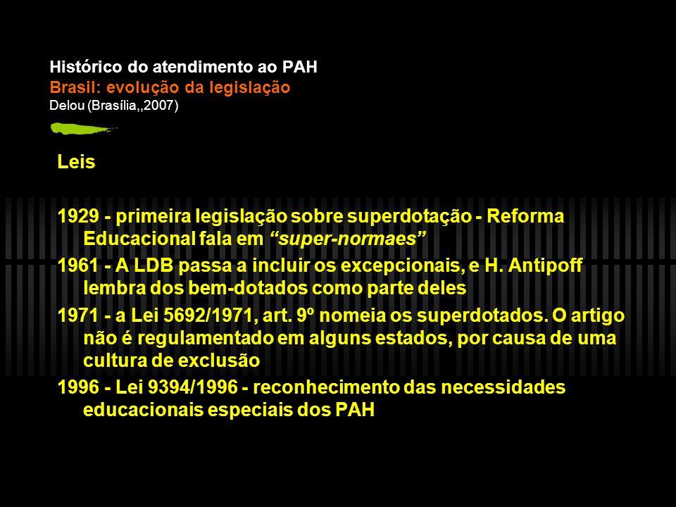 Histórico do atendimento ao PAH Brasil: evolução da legislação Delou (Brasília,,2007) Leis 1929 - primeira legislação sobre superdotação - Reforma Educacional fala em super-normaes 1961 - A LDB passa a incluir os excepcionais, e H.