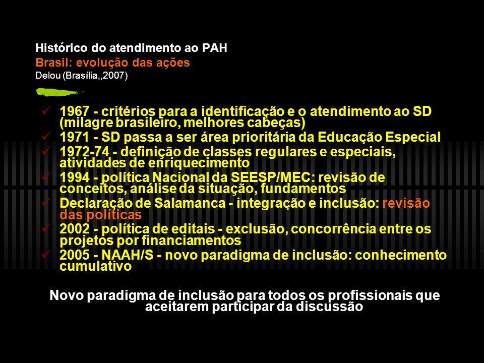 Histórico do atendimento ao PAH Brasil: evolução das ações Delou (Brasília,,2007) 1967 - critérios para a identificação e o atendimento ao SD (milagre brasileiro, melhores cabeças) 1971 - SD passa a ser área prioritária da Educação Especial 1972-74 - definição de classes regulares e especiais, atividades de enriquecimento 1994 - política Nacional da SEESP/MEC: revisão de conceitos, análise da situação, fundamentos Declaração de Salamanca - integração e inclusão: revisão das políticas 2002 - política de editais - exclusão, concorrência entre os projetos por financiamentos 2005 - NAAH/S - novo paradigma de inclusão: conhecimento cumulativo Novo paradigma de inclusão para todos os profissionais que aceitarem participar da discussão