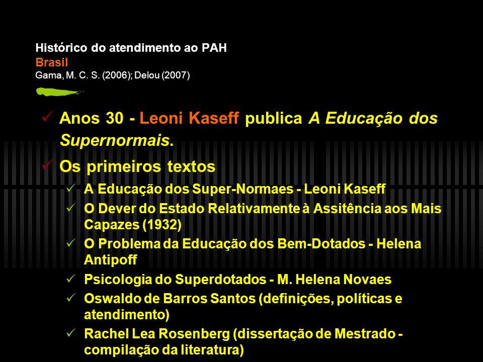 Histórico do atendimento ao PAH Brasil Gama, M.C.