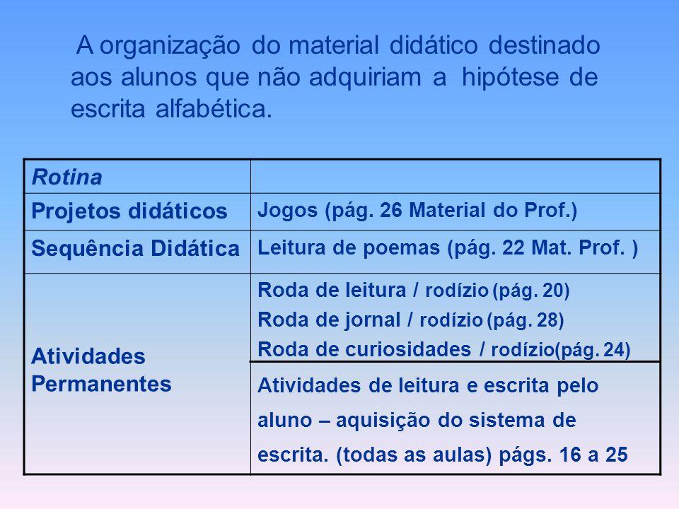 A organização do material didático destinado aos alunos que não adquiriam a hipótese de escrita alfabética. Rotina Projetos didáticos Jogos (pág. 26 M