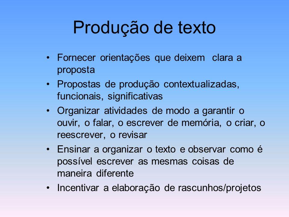 Produção de texto Fornecer orientações que deixem clara a proposta Propostas de produção contextualizadas, funcionais, significativas Organizar ativid