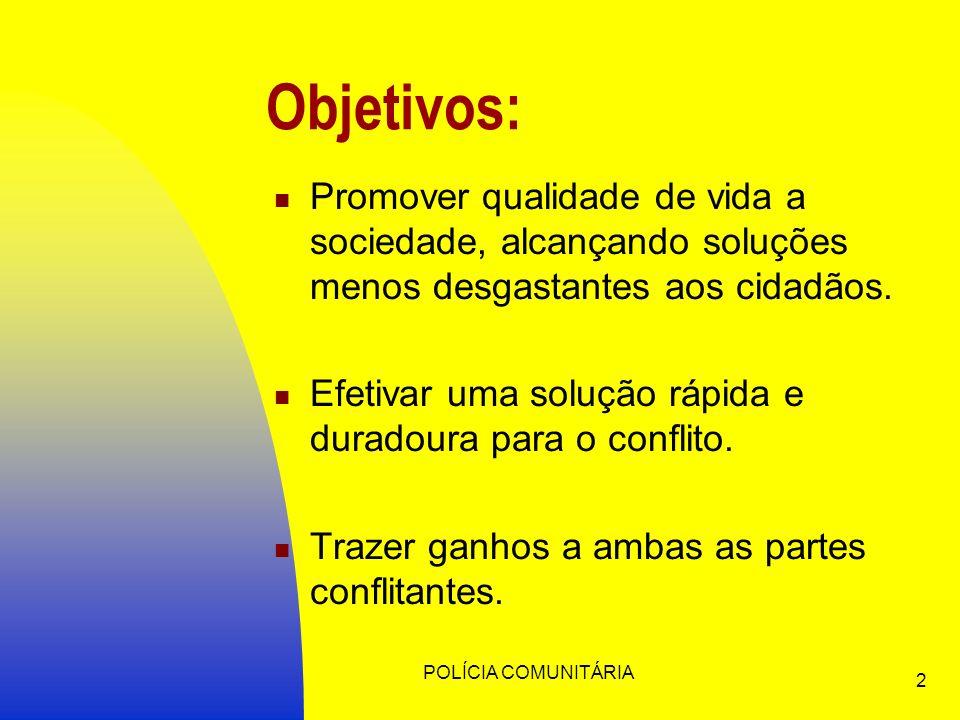 POLÍCIA COMUNITÁRIA 3 Abrangência do trabalho Qualquer situação de conflito interpessoal.
