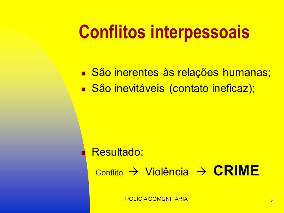 POLÍCIA COMUNITÁRIA 4 Conflitos interpessoais São inerentes às relações humanas; São inevitáveis (contato ineficaz); Resultado: Conflito Violência CRIME
