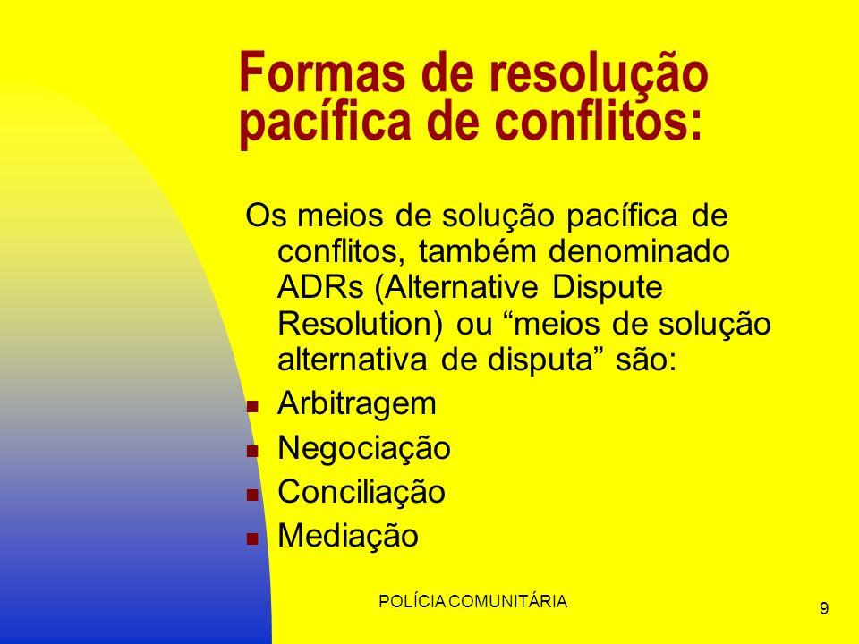 POLÍCIA COMUNITÁRIA 9 Formas de resolução pacífica de conflitos: Os meios de solução pacífica de conflitos, também denominado ADRs (Alternative Dispute Resolution) ou meios de solução alternativa de disputa são: Arbitragem Negociação Conciliação Mediação
