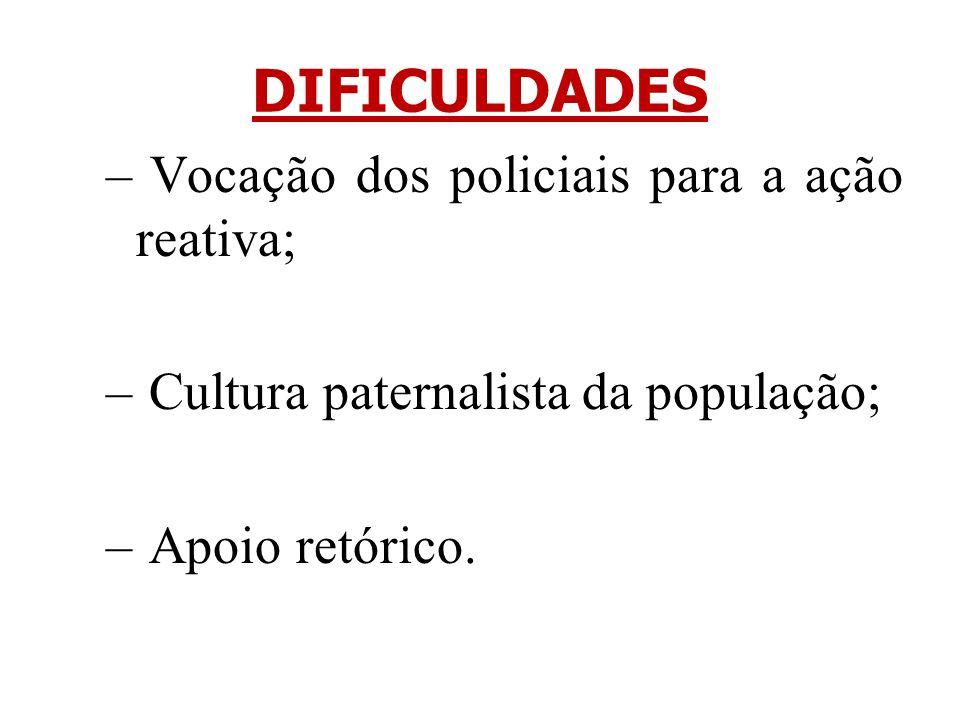 DIFICULDADES – Vocação dos policiais para a ação reativa; – Cultura paternalista da população; – Apoio retórico.