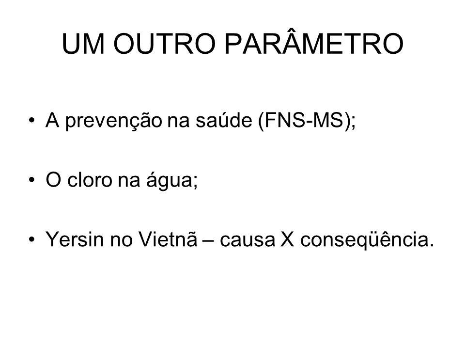 UM OUTRO PARÂMETRO A prevenção na saúde (FNS-MS); O cloro na água; Yersin no Vietnã – causa X conseqüência.