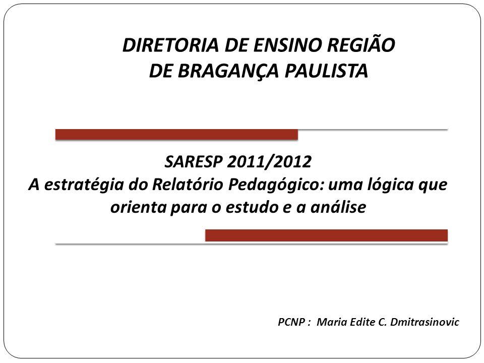 SARESP 2011/2012 A estratégia do Relatório Pedagógico: uma lógica que orienta para o estudo e a análise PCNP : Maria Edite C. Dmitrasinovic DIRETORIA