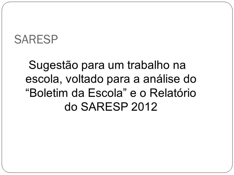 SARESP Sugestão para um trabalho na escola, voltado para a análise do Boletim da Escola e o Relatório do SARESP 2012