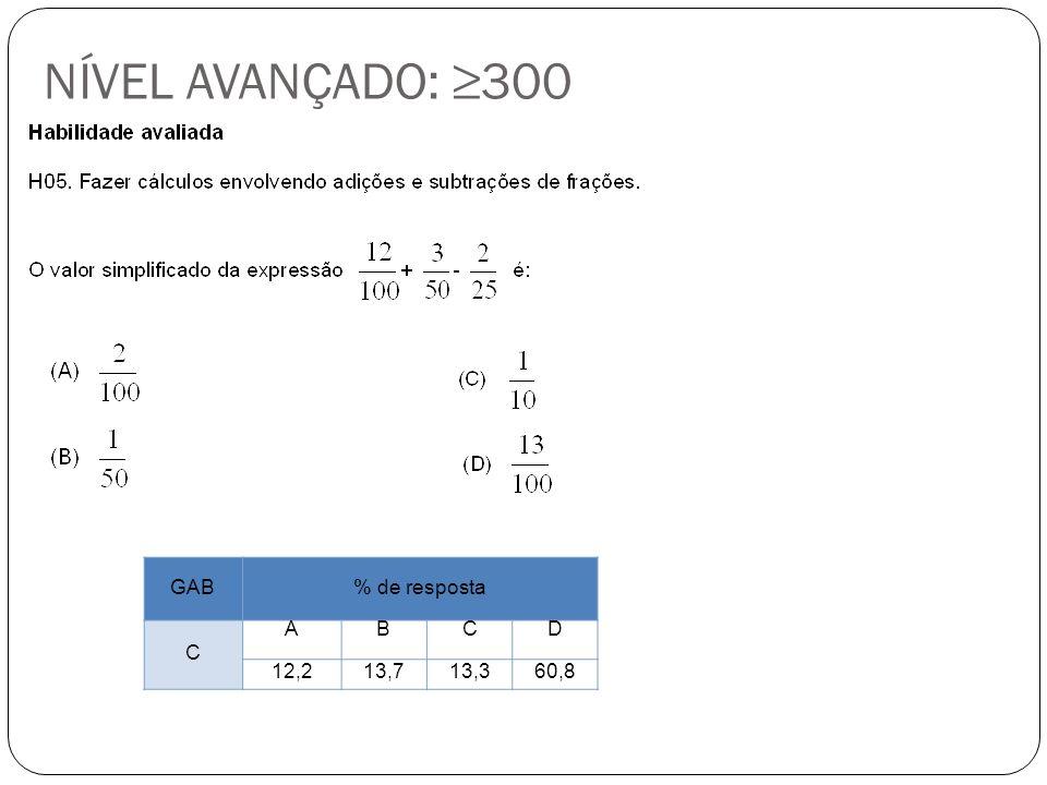 NÍVEL AVANÇADO: 300 GAB% de resposta C ABCD 12,213,713,360,8