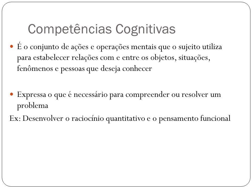 Competências Cognitivas É o conjunto de ações e operações mentais que o sujeito utiliza para estabelecer relações com e entre os objetos, situações, f