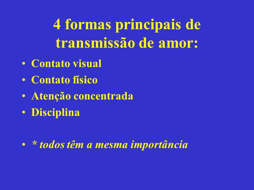 4 formas principais de transmissão de amor: Contato visual Contato físico Atenção concentrada Disciplina * todos têm a mesma importância