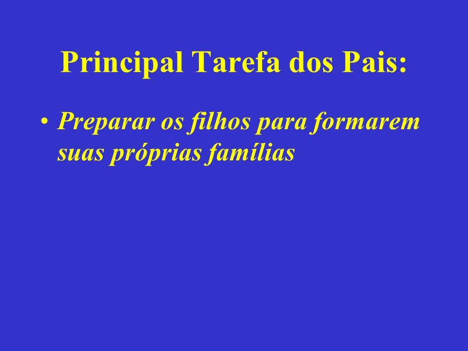 Principal Tarefa dos Pais: Preparar os filhos para formarem suas próprias famílias