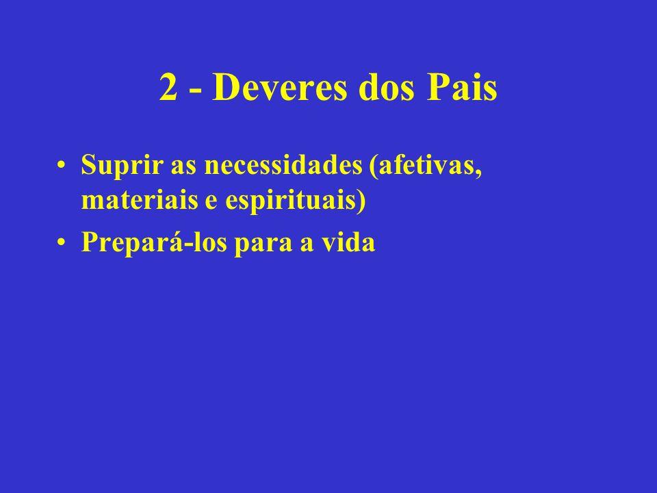 2 - Deveres dos Pais Suprir as necessidades (afetivas, materiais e espirituais) Prepará-los para a vida
