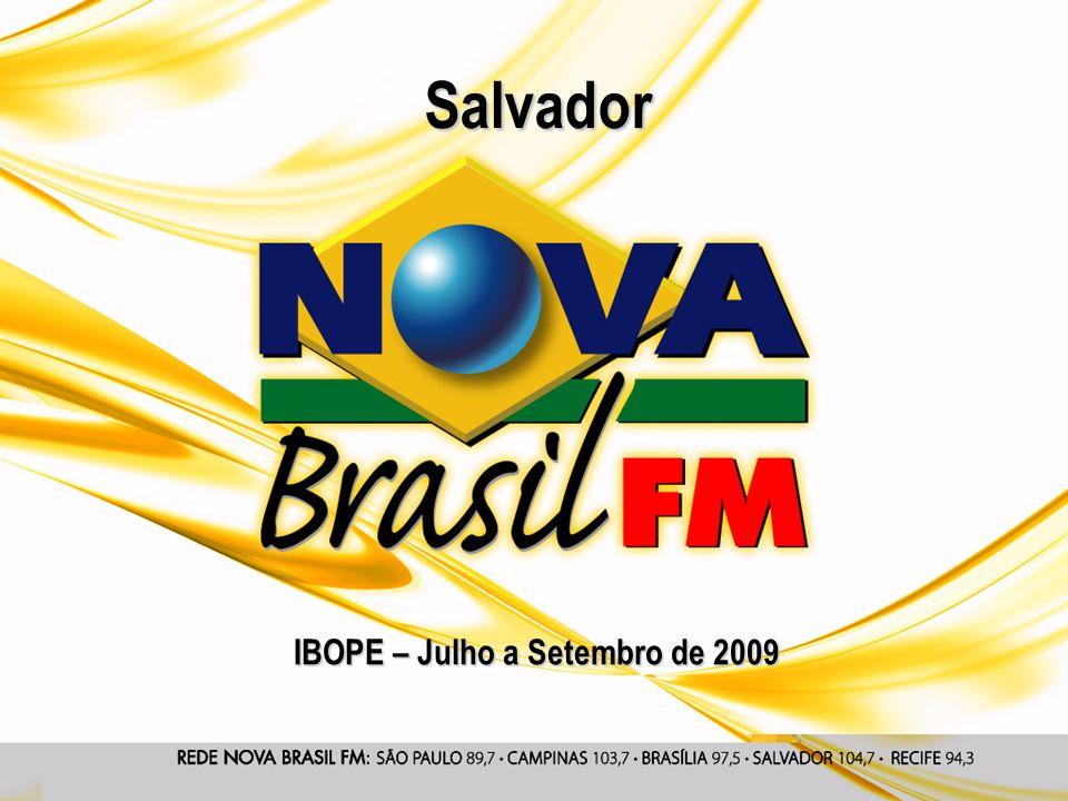 IBOPE – Julho a Setembro de 2009 Salvador