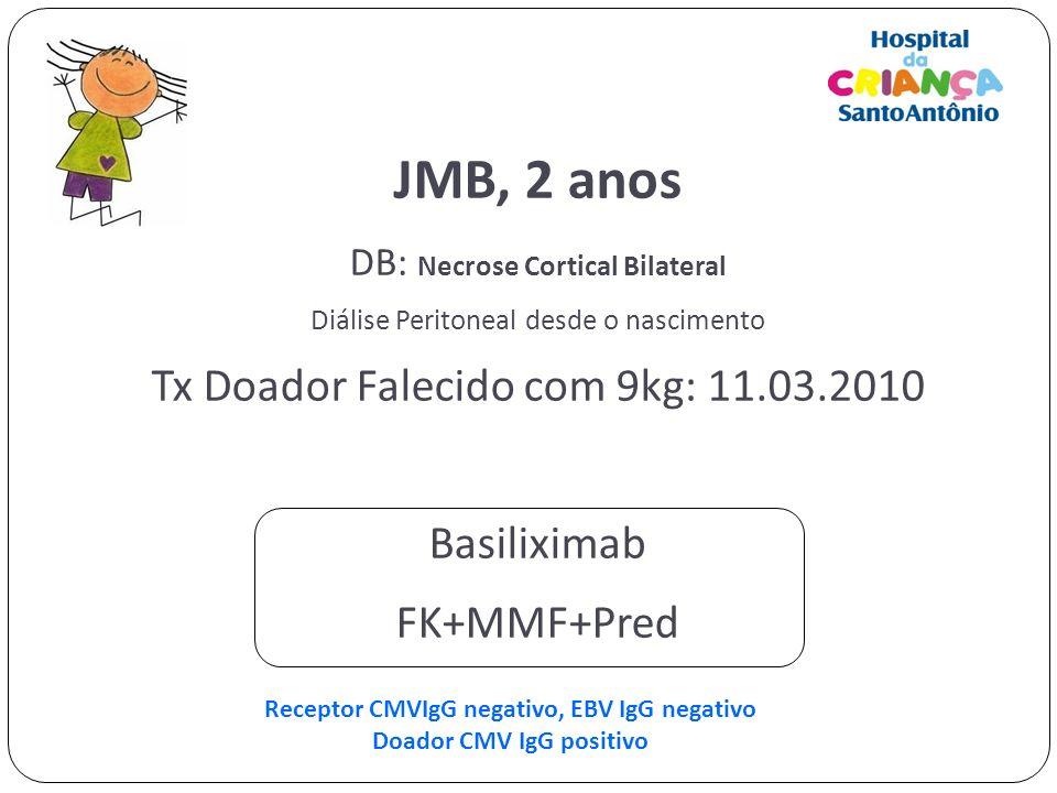 JMB, 2 anos DB: Necrose Cortical Bilateral Diálise Peritoneal desde o nascimento Tx Doador Falecido com 9kg: 11.03.2010 Basiliximab FK+MMF+Pred Recept